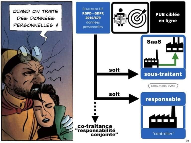 244-PUB-ciblée-PRESSE-en-ligne-RGPD-GDPR-e-Privacy-jurisprudence-2018-2019-CJUE-France-Constelation-Avocats©Ledieu-Avocats.079-1024x768
