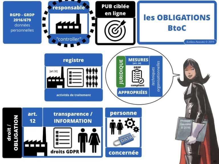 244-PUB-ciblée-PRESSE-en-ligne-RGPD-GDPR-e-Privacy-jurisprudence-2018-2019-CJUE-France-Constelation-Avocats©Ledieu-Avocats.090-1024x768