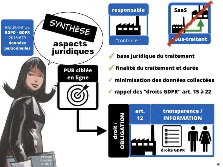 244-PUB-ciblée-PRESSE-en-ligne-RGPD-GDPR-e-Privacy-jurisprudence-2018-2019-CJUE-France-Constelation-Avocats©Ledieu-Avocats.091-1024x768