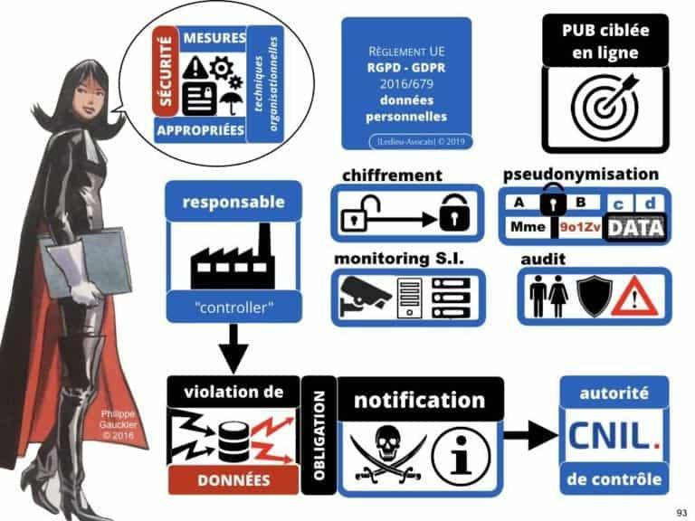244-PUB-ciblée-PRESSE-en-ligne-RGPD-GDPR-e-Privacy-jurisprudence-2018-2019-CJUE-France-Constelation-Avocats©Ledieu-Avocats.093-1024x768