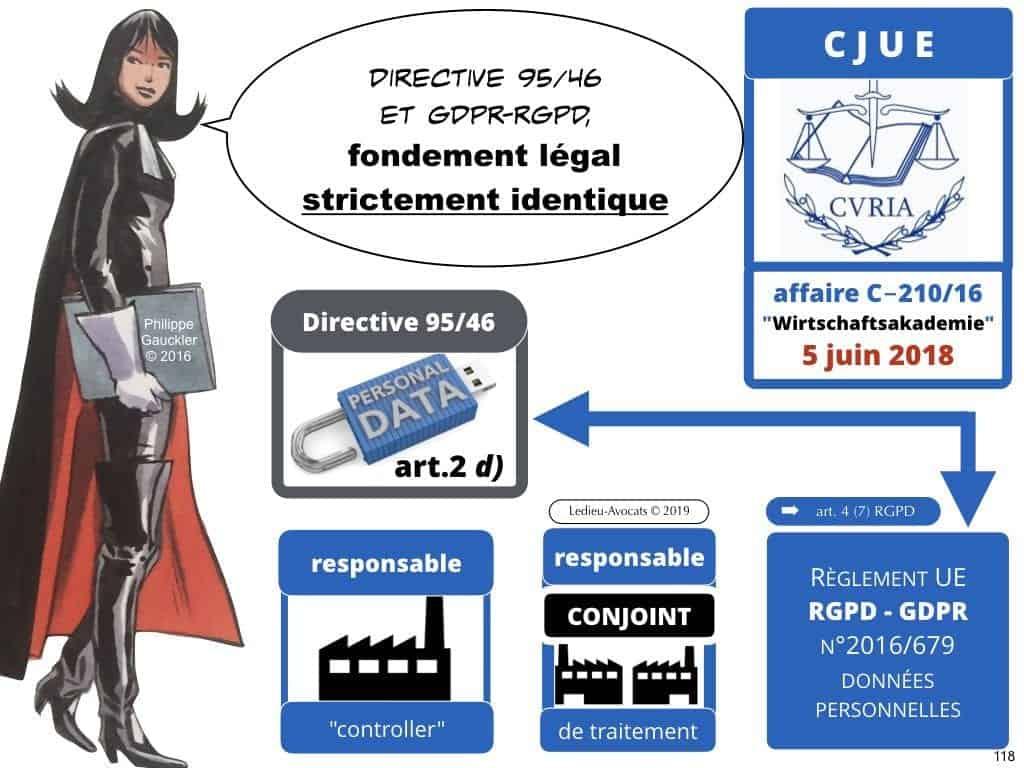 RGPD et publicité ciblée en ligne [jurisprudence 2018-2019]