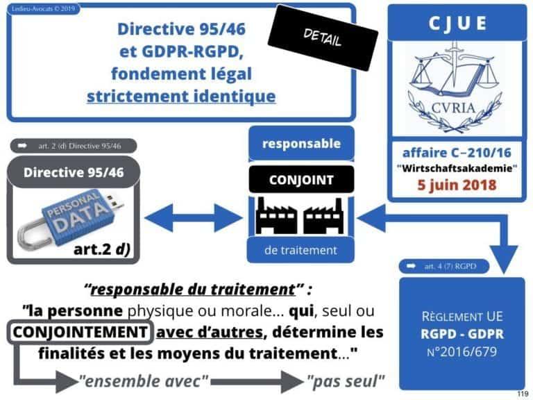 244-PUB-ciblée-PRESSE-en-ligne-RGPD-GDPR-e-Privacy-jurisprudence-2018-2019-CJUE-France-Constelation-Avocats©Ledieu-Avocats.119-1024x768