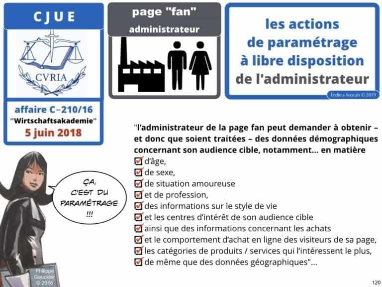 244-PUB-ciblée-PRESSE-en-ligne-RGPD-GDPR-e-Privacy-jurisprudence-2018-2019-CJUE-France-Constelation-Avocats©Ledieu-Avocats.120-1024x768