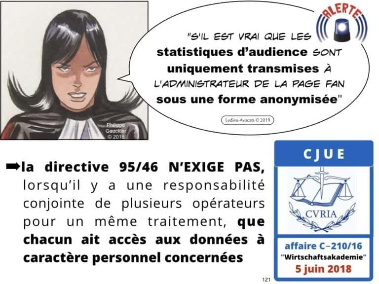 244-PUB-ciblée-PRESSE-en-ligne-RGPD-GDPR-e-Privacy-jurisprudence-2018-2019-CJUE-France-Constelation-Avocats©Ledieu-Avocats.121-1024x768