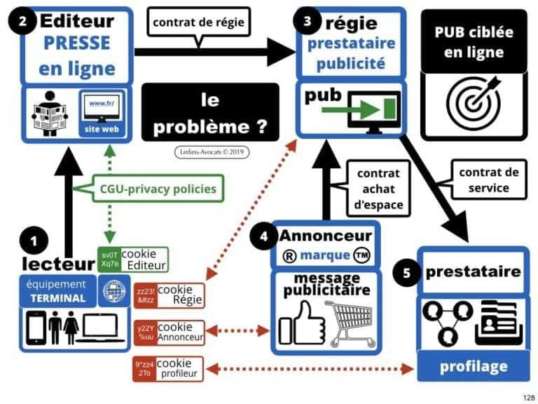 244-PUB-ciblée-PRESSE-en-ligne-RGPD-GDPR-e-Privacy-jurisprudence-2018-2019-CJUE-France-Constelation-Avocats©Ledieu-Avocats.128-1024x768