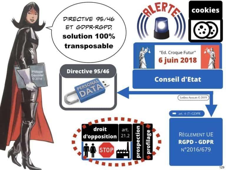 244-PUB-ciblée-PRESSE-en-ligne-RGPD-GDPR-e-Privacy-jurisprudence-2018-2019-CJUE-France-Constelation-Avocats©Ledieu-Avocats.129-1024x768