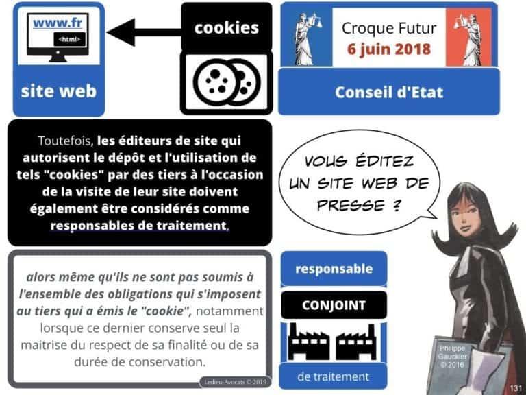 244-PUB-ciblée-PRESSE-en-ligne-RGPD-GDPR-e-Privacy-jurisprudence-2018-2019-CJUE-France-Constelation-Avocats©Ledieu-Avocats.131-1024x768