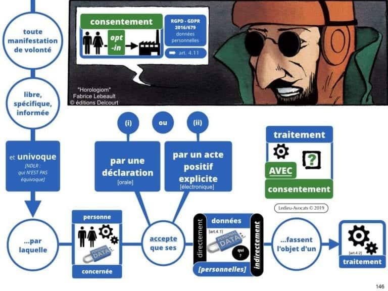 244-PUB-ciblée-PRESSE-en-ligne-RGPD-GDPR-e-Privacy-jurisprudence-2018-2019-CJUE-France-Constelation-Avocats©Ledieu-Avocats.146-1024x768