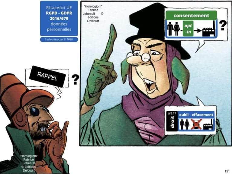 244-PUB-ciblée-PRESSE-en-ligne-RGPD-GDPR-e-Privacy-jurisprudence-2018-2019-CJUE-France-Constelation-Avocats©Ledieu-Avocats.151-1024x768
