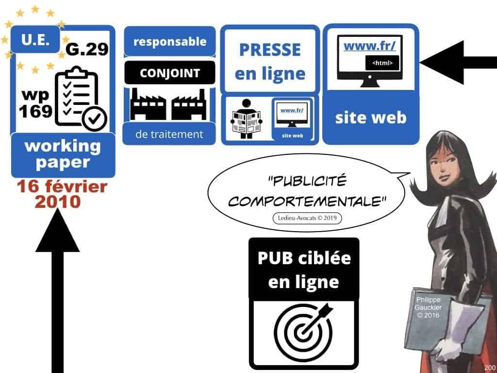 244-PUB-ciblée-PRESSE-en-ligne-RGPD-GDPR-e-Privacy-jurisprudence-2018-2019-CJUE-France-Constelation-Avocats©Ledieu-Avocats.200-1024x768