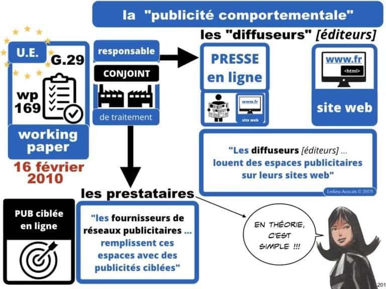 244-PUB-ciblée-PRESSE-en-ligne-RGPD-GDPR-e-Privacy-jurisprudence-2018-2019-CJUE-France-Constelation-Avocats©Ledieu-Avocats.201-1024x768