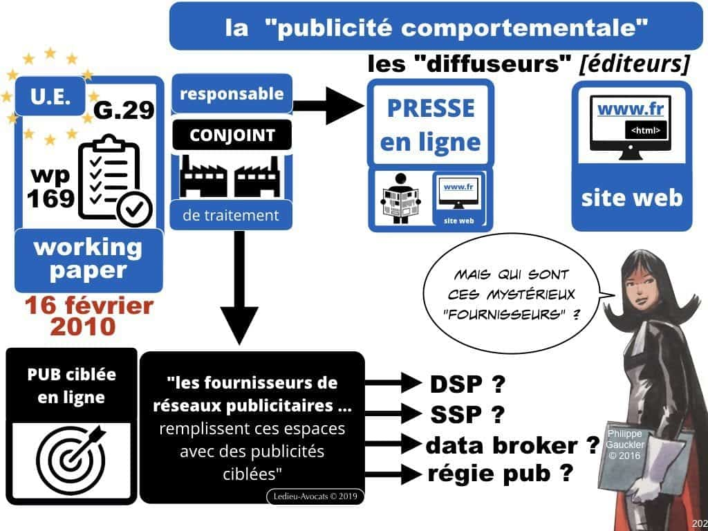 244-PUB-ciblée-PRESSE-en-ligne-RGPD-GDPR-e-Privacy-jurisprudence-2018-2019-CJUE-France-Constelation-Avocats©Ledieu-Avocats.202-1024x768