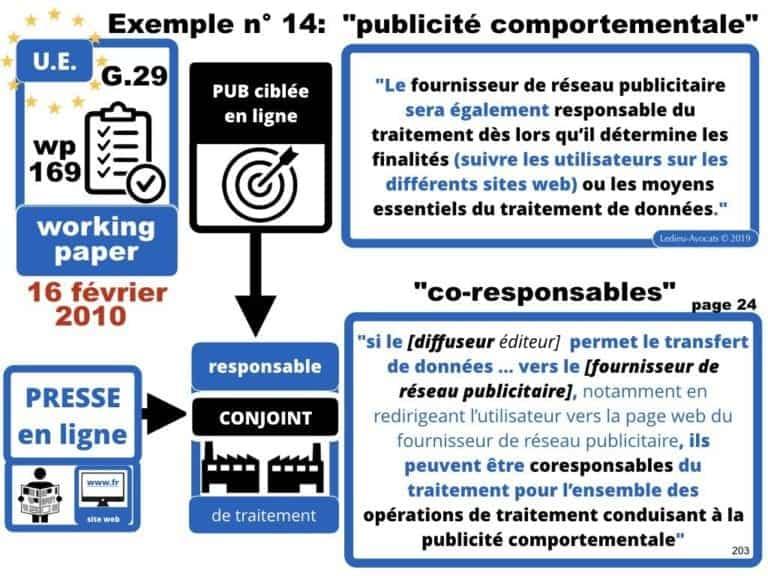 244-PUB-ciblée-PRESSE-en-ligne-RGPD-GDPR-e-Privacy-jurisprudence-2018-2019-CJUE-France-Constelation-Avocats©Ledieu-Avocats.203-1024x768