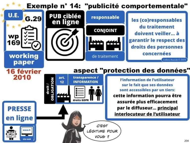 244-PUB-ciblée-PRESSE-en-ligne-RGPD-GDPR-e-Privacy-jurisprudence-2018-2019-CJUE-France-Constelation-Avocats©Ledieu-Avocats.204-1024x768