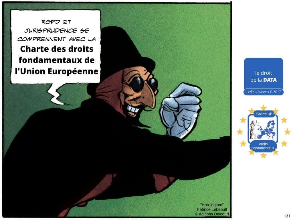 2471-14-06-2019-RGPD-GDPR-e-Privacy-les-données-personnelles-des-entreprises-Constellation-Avocats©Ledieu-Avocats.131-1024x768