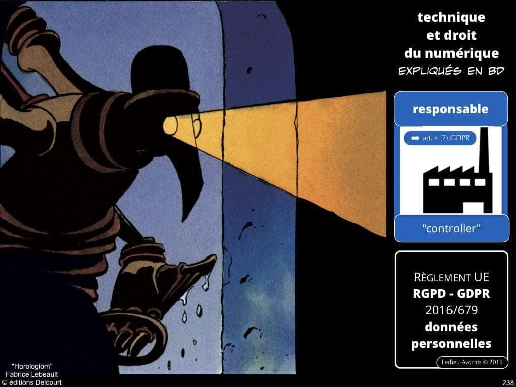 2471-14-06-2019-RGPD-GDPR-e-Privacy-les-données-personnelles-des-entreprises-Constellation-Avocats©Ledieu-Avocats.238-1024x768