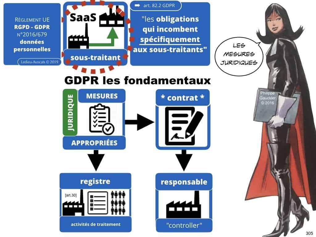2471-14-06-2019-RGPD-GDPR-e-Privacy-les-données-personnelles-des-entreprises-Constellation-Avocats©Ledieu-Avocats.305-1024x768
