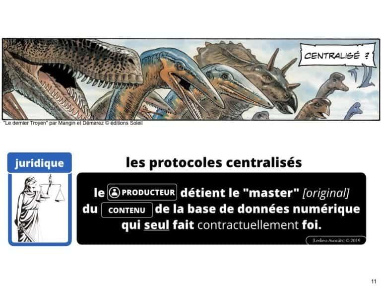 249-blockchain-protocole-pour-certification-et-traçabilité-technique-et-juridique-en-BD-SERAPHIN-tech-lawyer-academie-Constellation-©Ledieu-Avocats-08-07-2019.011-1024x768