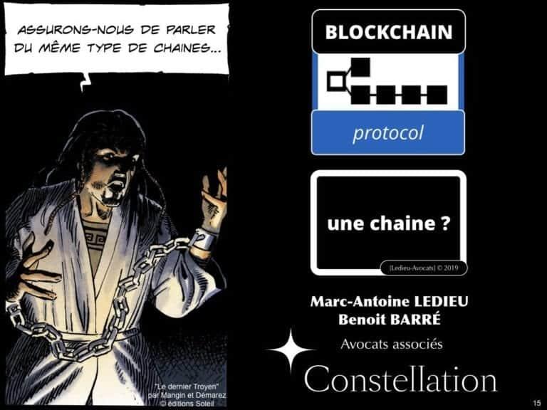 249-blockchain-protocole-pour-certification-et-traçabilité-technique-et-juridique-en-BD-SERAPHIN-tech-lawyer-academie-Constellation-©Ledieu-Avocats-08-07-2019.015-1024x768