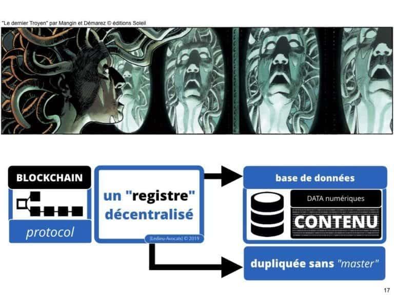 249-blockchain-protocole-pour-certification-et-traçabilité-technique-et-juridique-en-BD-SERAPHIN-tech-lawyer-academie-Constellation-©Ledieu-Avocats-08-07-2019.017-1024x768