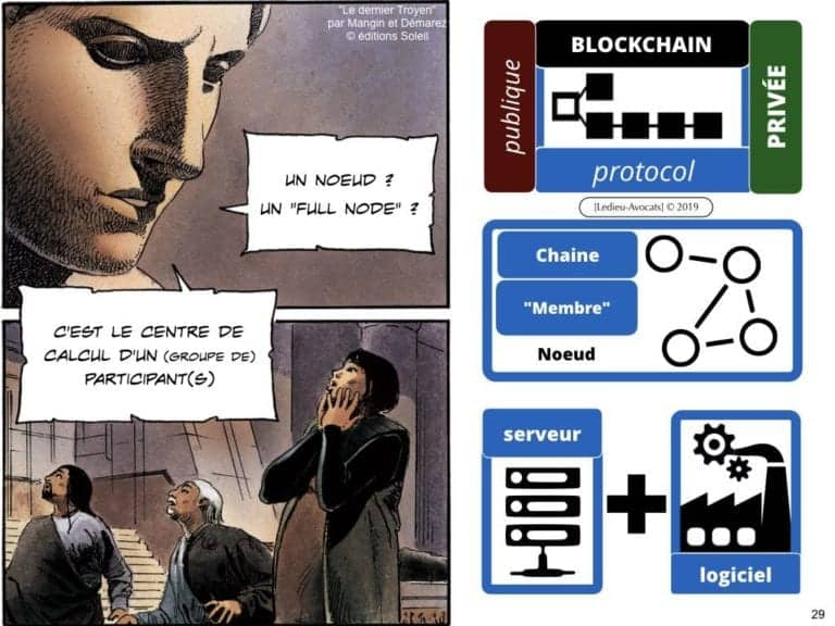 249-blockchain-protocole-pour-certification-et-traçabilité-technique-et-juridique-en-BD-SERAPHIN-tech-lawyer-academie-Constellation-©Ledieu-Avocats-08-07-2019.029-1024x768