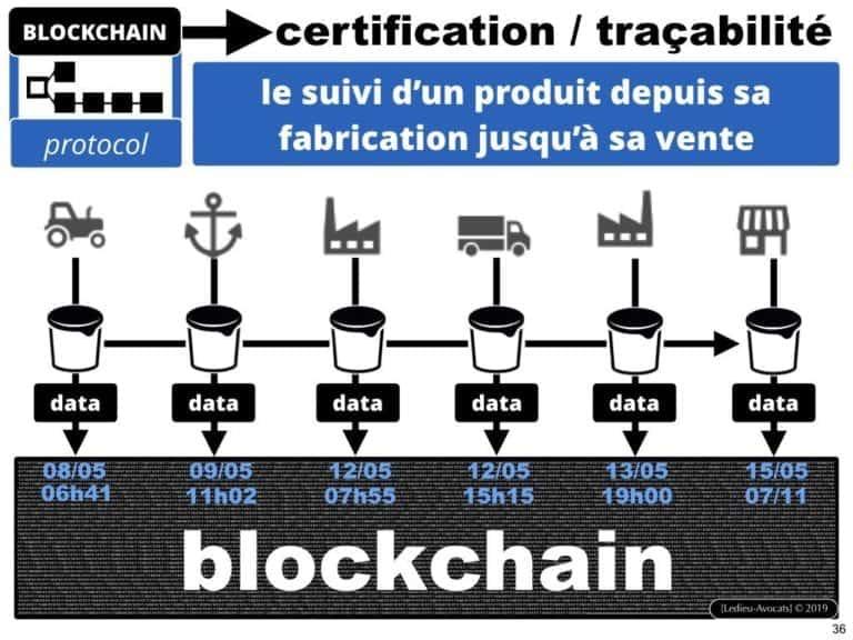 249-blockchain-protocole-pour-certification-et-traçabilité-technique-et-juridique-en-BD-SERAPHIN-tech-lawyer-academie-Constellation-©Ledieu-Avocats-08-07-2019.036-1024x768