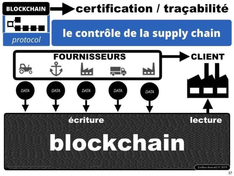 249-blockchain-protocole-pour-certification-et-traçabilité-technique-et-juridique-en-BD-SERAPHIN-tech-lawyer-academie-Constellation-©Ledieu-Avocats-08-07-2019.037-1024x768