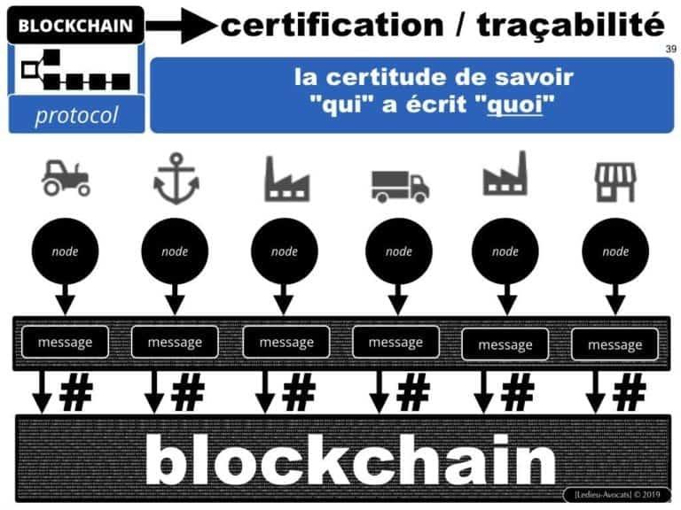 249-blockchain-protocole-pour-certification-et-traçabilité-technique-et-juridique-en-BD-SERAPHIN-tech-lawyer-academie-Constellation-©Ledieu-Avocats-08-07-2019.039-1024x768
