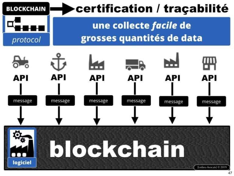 249-blockchain-protocole-pour-certification-et-traçabilité-technique-et-juridique-en-BD-SERAPHIN-tech-lawyer-academie-Constellation-©Ledieu-Avocats-08-07-2019.047-1024x768