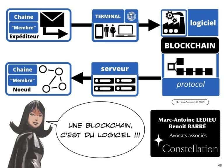 249-blockchain-protocole-pour-certification-et-traçabilité-technique-et-juridique-en-BD-SERAPHIN-tech-lawyer-academie-Constellation-©Ledieu-Avocats-08-07-2019.048-1024x768