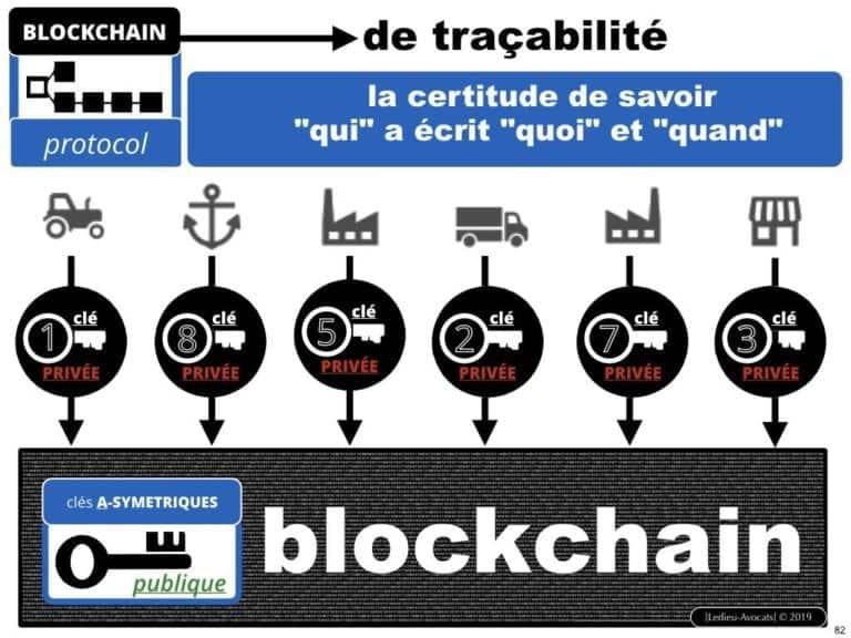 249-blockchain-protocole-pour-certification-et-traçabilité-technique-et-juridique-en-BD-SERAPHIN-tech-lawyer-academie-Constellation-©Ledieu-Avocats-08-07-2019.082-1024x768