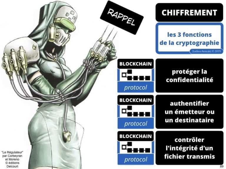 249-blockchain-protocole-pour-certification-et-traçabilité-technique-et-juridique-en-BD-SERAPHIN-tech-lawyer-academie-Constellation-©Ledieu-Avocats-08-07-2019.089-1024x768