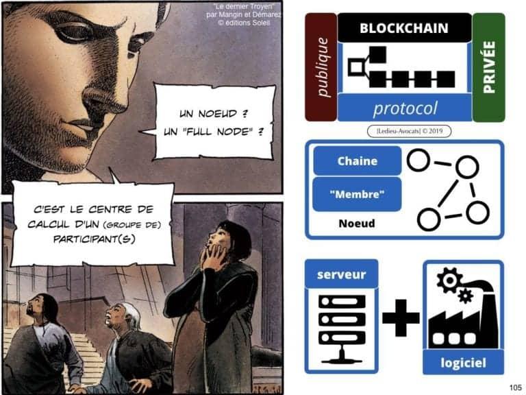 249-blockchain-protocole-pour-certification-et-traçabilité-technique-et-juridique-en-BD-SERAPHIN-tech-lawyer-academie-Constellation-©Ledieu-Avocats-08-07-2019.105-1024x768