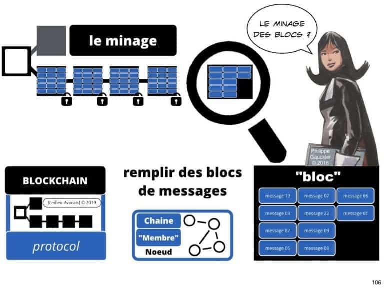 249-blockchain-protocole-pour-certification-et-traçabilité-technique-et-juridique-en-BD-SERAPHIN-tech-lawyer-academie-Constellation-©Ledieu-Avocats-08-07-2019.106-1024x768