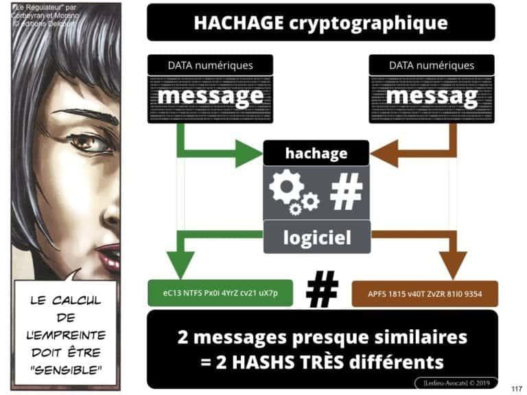 249-blockchain-protocole-pour-certification-et-traçabilité-technique-et-juridique-en-BD-SERAPHIN-tech-lawyer-academie-Constellation-©Ledieu-Avocats-08-07-2019.117-1024x768