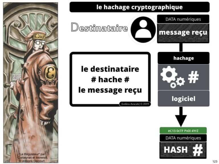 249-blockchain-protocole-pour-certification-et-traçabilité-technique-et-juridique-en-BD-SERAPHIN-tech-lawyer-academie-Constellation-©Ledieu-Avocats-08-07-2019.123-1024x768