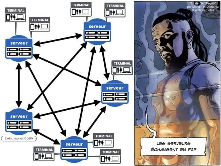249-blockchain-protocole-pour-certification-et-traçabilité-technique-et-juridique-en-BD-SERAPHIN-tech-lawyer-academie-Constellation-©Ledieu-Avocats-08-07-2019.135-1024x768