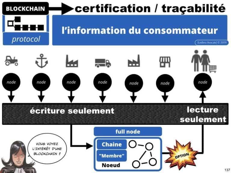 249-blockchain-protocole-pour-certification-et-traçabilité-technique-et-juridique-en-BD-SERAPHIN-tech-lawyer-academie-Constellation-©Ledieu-Avocats-08-07-2019.137-1024x768