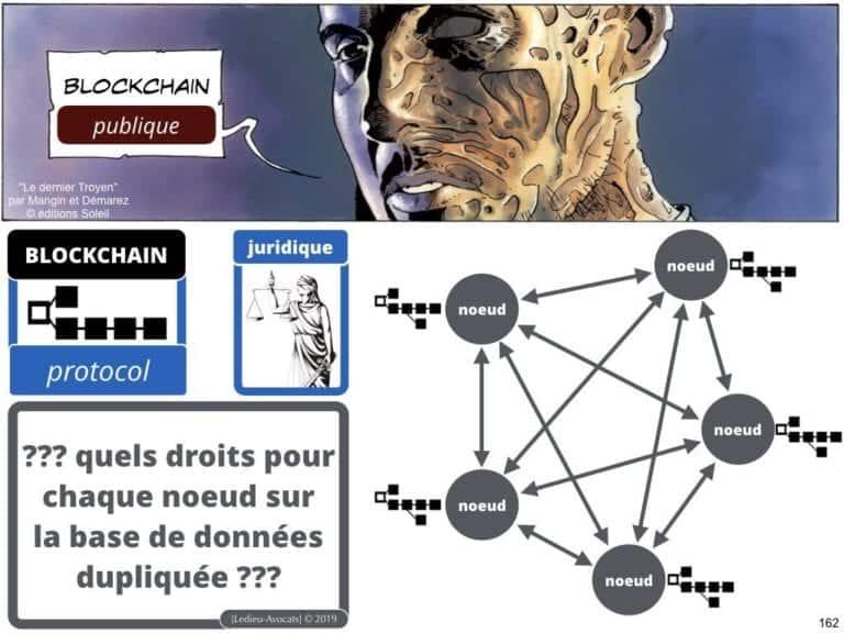 249-blockchain-protocole-pour-certification-et-traçabilité-technique-et-juridique-en-BD-SERAPHIN-tech-lawyer-academie-Constellation-©Ledieu-Avocats-08-07-2019.162-1024x768