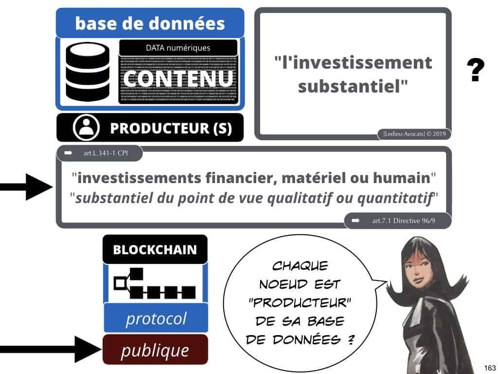 249-blockchain-protocole-pour-certification-et-traçabilité-technique-et-juridique-en-BD-SERAPHIN-tech-lawyer-academie-Constellation-©Ledieu-Avocats-08-07-2019.163-1024x768