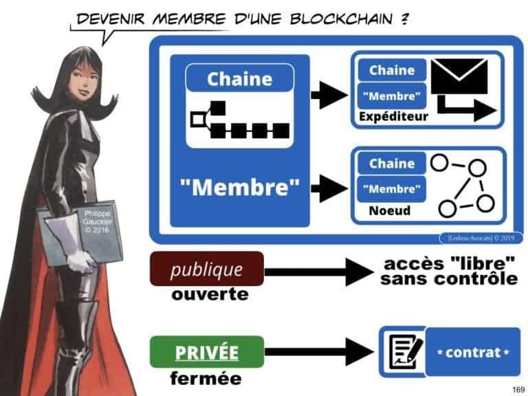 249-blockchain-protocole-pour-certification-et-traçabilité-technique-et-juridique-en-BD-SERAPHIN-tech-lawyer-academie-Constellation-©Ledieu-Avocats-08-07-2019.169-1024x768