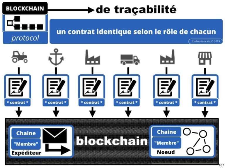 249-blockchain-protocole-pour-certification-et-traçabilité-technique-et-juridique-en-BD-SERAPHIN-tech-lawyer-academie-Constellation-©Ledieu-Avocats-08-07-2019.187-1024x768