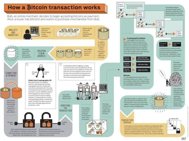 249-blockchain-protocole-pour-certification-et-traçabilité-technique-et-juridique-en-BD-SERAPHIN-tech-lawyer-academie-Constellation-©Ledieu-Avocats-08-07-2019.257-1024x768