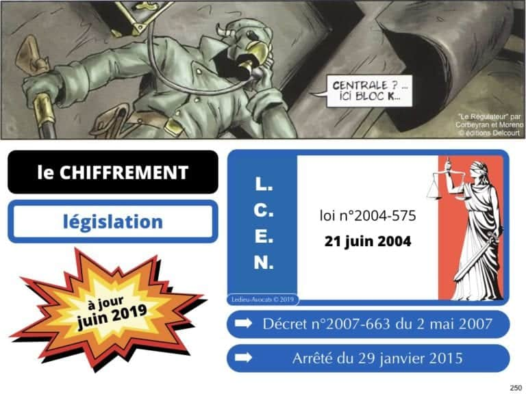 250-Podcast-No-Limit-Secu-Histoire-du-droit-du-numérique-en-BD-Episode-01-à-10-Constellation©Ledieu-Avocats.250