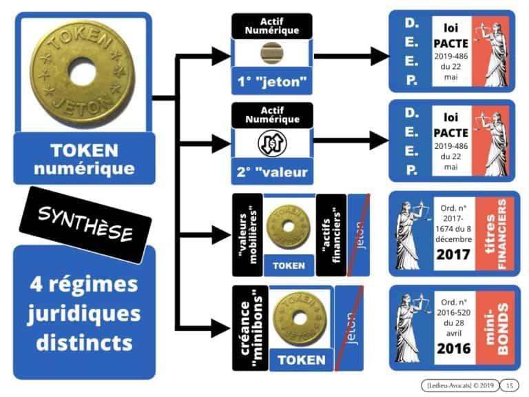 263-1-protocole-BLOCKCHAIN-TOKEN-jeton-valeur-numerique-loi-PACTE-du-22-mai-2019-DEEP-dispositif-dechange-electronique-partage-Constellation©Ledieu-Avocats-29-09-2019-.015