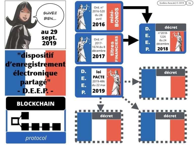 263-1-protocole-BLOCKCHAIN-TOKEN-jeton-valeur-numerique-loi-PACTE-du-22-mai-2019-DEEP-dispositif-dechange-electronique-partage-Constellation©Ledieu-Avocats-29-09-2019-.016