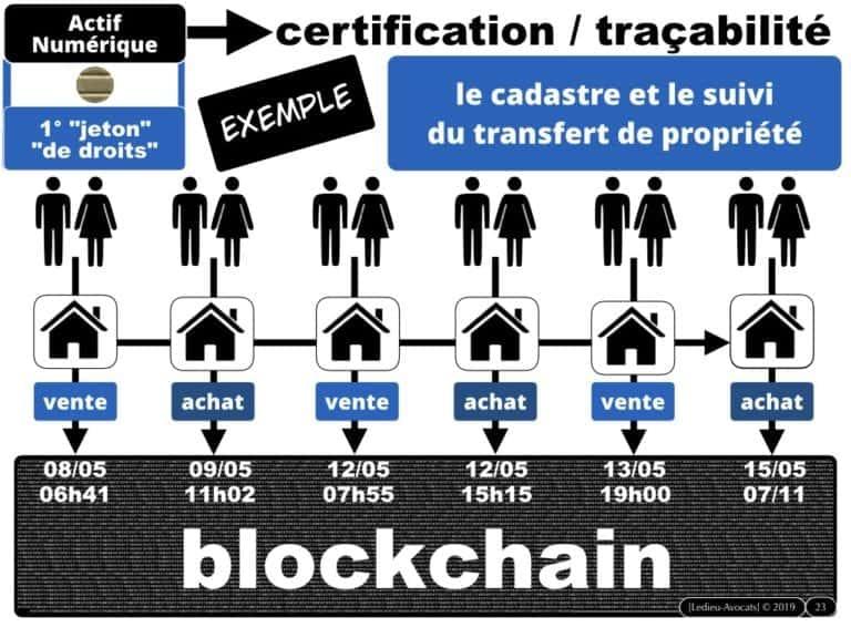 263-1-protocole-BLOCKCHAIN-TOKEN-jeton-valeur-numerique-loi-PACTE-du-22-mai-2019-DEEP-dispositif-dechange-electronique-partage-Constellation©Ledieu-Avocats-29-09-2019-.023
