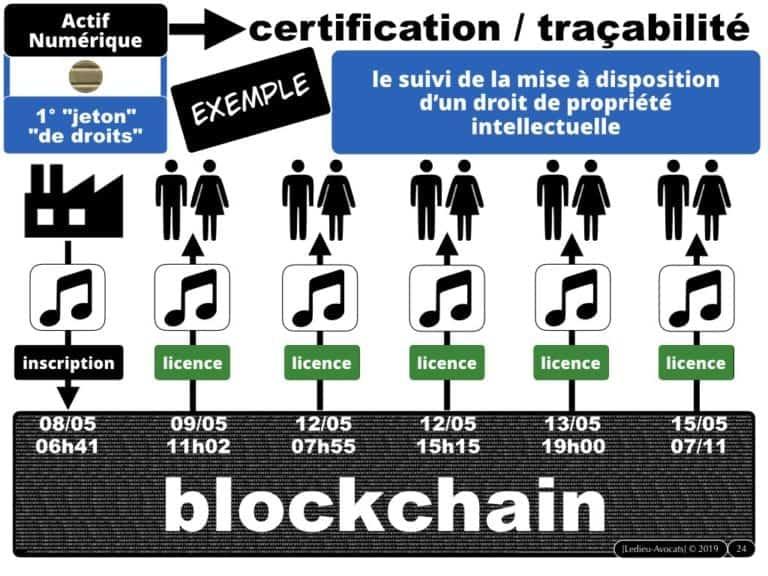 263-1-protocole-BLOCKCHAIN-TOKEN-jeton-valeur-numerique-loi-PACTE-du-22-mai-2019-DEEP-dispositif-dechange-electronique-partage-Constellation©Ledieu-Avocats-29-09-2019-.024