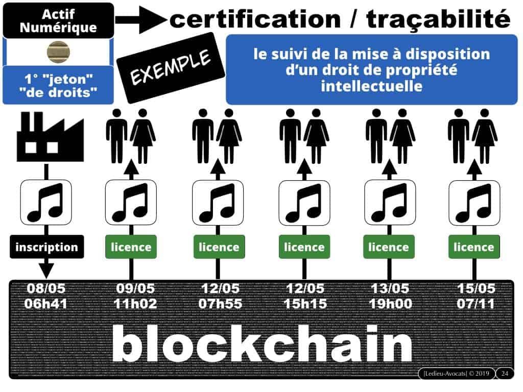 blockchain TOKEN et jeton / valeur numérique - loi PACTE 2019