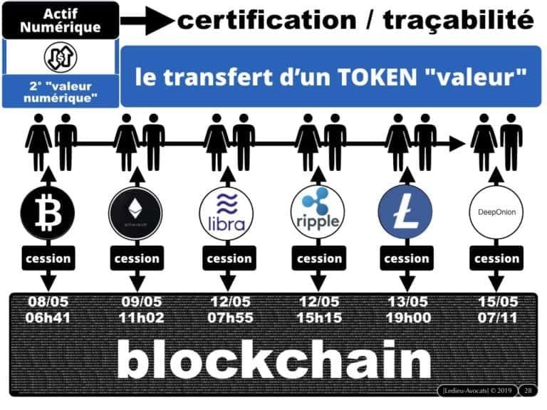 263-1-protocole-BLOCKCHAIN-TOKEN-jeton-valeur-numerique-loi-PACTE-du-22-mai-2019-DEEP-dispositif-dechange-electronique-partage-Constellation©Ledieu-Avocats-29-09-2019-.028
